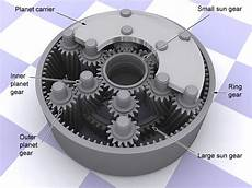 Planetary Gear Ratio Planetary Gear Sets Mechanical Engineering