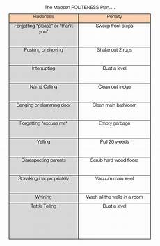 Consequences For Bad Behavior Chart 32 Best Consequences And Rewards Images On Pinterest