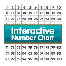 Abcya Com 100 Chart Number Chart Use To Learn Number Patterns Amp More Abcya