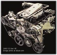 1991 1995 Dodge Caravan Plymouth Voyager Minivans