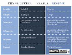 Cover Letter Vs Resume Difference Between Cover Letter And Resume Difference
