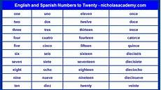 Spanish Number Chart Spanish Numbers To Twenty Chart Printable English And