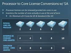 Sql Server Licensing Microsoft Sql Server 2012 Pricing Licensing Packed With