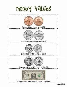 Learning Money Chart Coin Chart Printable Google Search Teaching Math