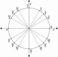 Pi Angle Chart Unit Circle Labeled At Special Angles Clipart Etc
