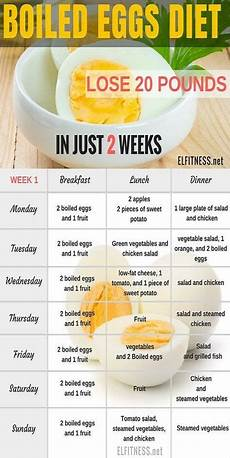 how to burn 12 pounds in just 1 week with this egg diet