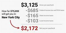 Take Home Pay Calculator Illinois New Tax Law Take Home Pay Calculator For 75 000 Salary