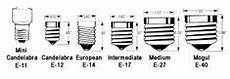 Halogen Bulb Sizes Chart Light Bulb Base Sizes Light Bulb Socket Types Spec