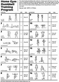Free Weight Training Chart Click To Download A Printable Pdf Dumbbell Workout