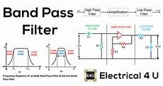 Band Pass Filter Equation Band Pass Filter What Is It Circuit Design Amp Transfer