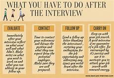 Should I Call After An Interview After Interview Follow Up Help 5 Steps To Success