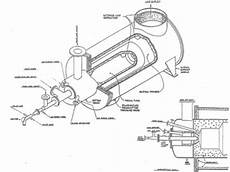 Acid Gas Incinerator Design Sru From A To Z Sulfur Recovery Engineering Inc