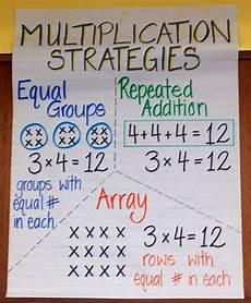 2nd Grade Math Strategies Anchor Chart Multiplication Strategies Anchor Chart Multiplication