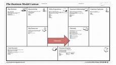 Canvas Business Model Business Model Canvas The 9 Building Blocks Explained