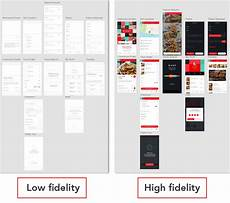 High Fidelity Design Low To High Fidelity Design And Prototyping Adobe