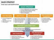 sales strategy business plan sales strategy powerpoint template sketchbubble