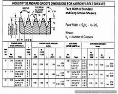 Pulley Dimension Chart V Belt Pulley Size Chart