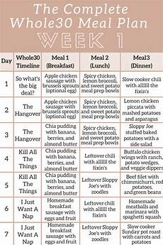 Meal List The Complete Whole30 Meal Planning Guide And Grocery List