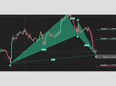 Harmonic Pattern Alerts   Learn To Trade Forex   Forexcellence