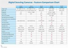 Comparison Matrix Template Free Download Program Price Comparison Matrix Template
