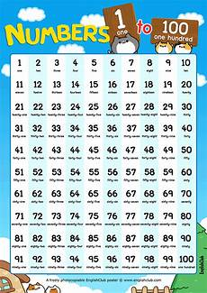 Number Names Chart Numbers 1 To 100 Counting Chart English For Kids Kids