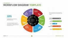 Ppt Flow Chart Template Powerpoint Flowchart Templates