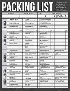 Pack This Checklist Printable Packing Lists