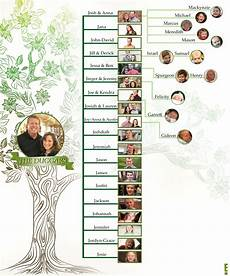 Framily Tree The Duggar Family Tree A Complete Breakdown Of The Ever