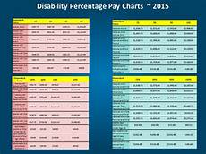 Ssi Disability Pay Chart 2015 Palax