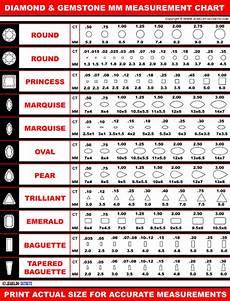 Pear Shaped Diamond Mm Size Chart Diamond Amp Gem Mm Measurement Chart Jewelry Secrets