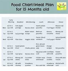 1 Year Baby Food Chart Indian Pin On Toddler Nanny G2