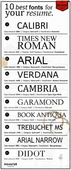 What Font For Cover Letter The Best Fonts For Your Resume Ranked Resumes Resume