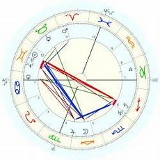 Marbles Natal Chart Norman Vincent Peale Horoscope For Birth Date 31 May 1898