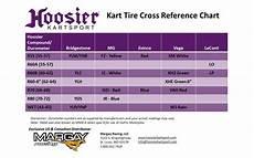 Dunlop Slick Compound Chart Products Hoosier Kartsport
