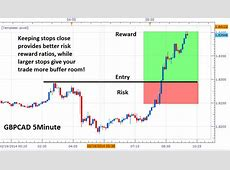 The Definitive Guide to Scalping, Part8: Risk Management