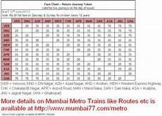Western Railway Fare Chart Mumbai Metro Trains 2019 Routes Timetable Fares