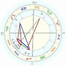 Johansson Birth Chart Ryan Reynolds Horoscope For Birth Date 23 October 1976