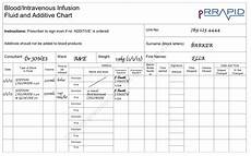 How To Chart Iv Fluids Completed Infusion Chart