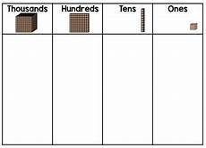 Hundreds Tens And Ones Chart Printable Place Value Mats Freebie Counting Number Sense Place