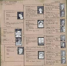 Free Family History Charts Life Stories Family History Paper Scrapbook Your
