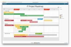 Roadmap Project It Project Roadmap Template