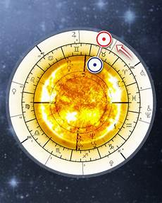 Solar Return Chart Solar Return Chart Free Solar Calculator Astrology