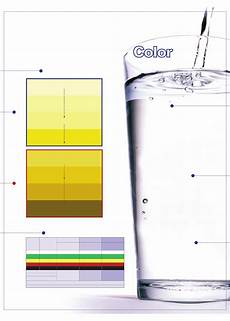 Dehydration Chart Dehydration Urine Color Chart Free Download