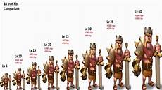 Barbarian King Upgrade Chart Clash Of Clans Barbarian King Level Analysis Guide Youtube