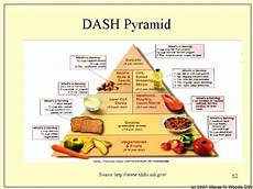 dash style diet associated with reduced risk of depression