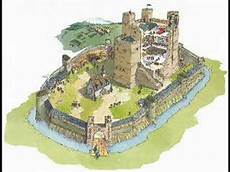 Castle Keep Design How To Attack A Stone Keep Castle Teaching Resources