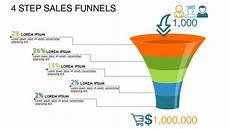 Sales Funnel Templates Sales Funnels Keynote Template Keynote Templates