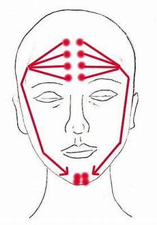 Facial Techniques Chart Basic Face Techniques Forehead To Chin