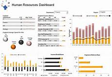 Human Resource Dashboard A Human Resources Dashboard In Excel On Thesmallman Com