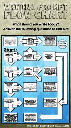 How To Make A Creative Chart Distinguished English Teacher Writing Prompt Flow Charts